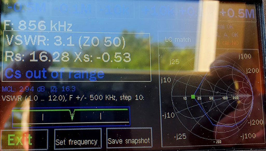 Meting HF impedantie 2